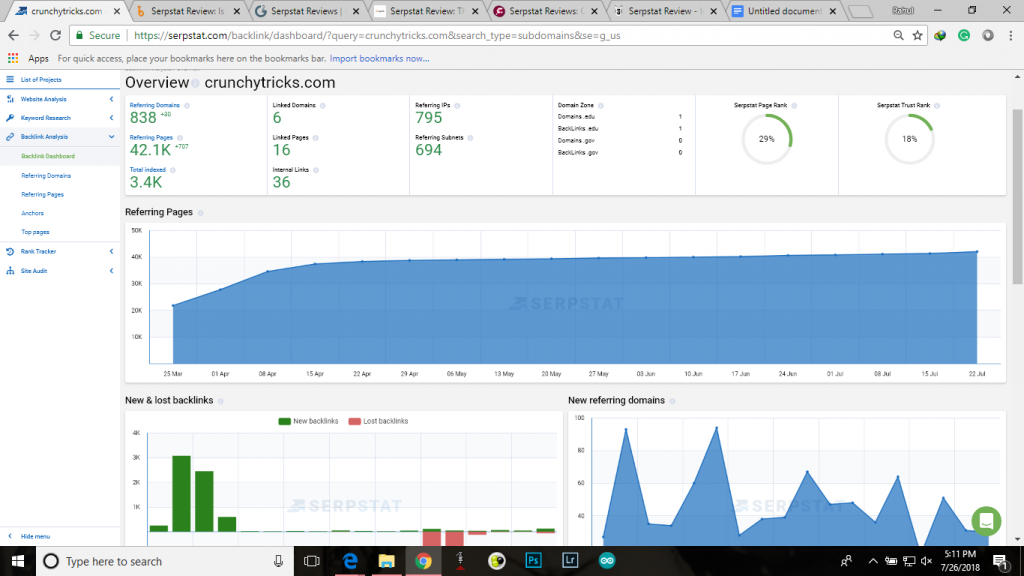 Serpstat Review 2019 : All in One SEO tool in Industry