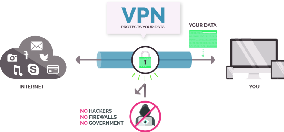 What Is a VPN and Do You Really Need One?