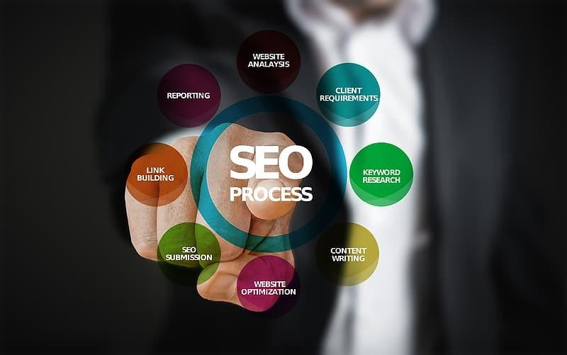 What To Expect When Hiring An SEO Company To Market A Website