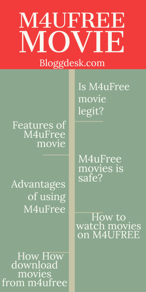 M4ufree movie